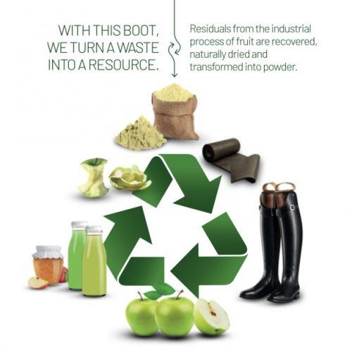 Vegan und umweltbewusst: Die neuen DeNiro Green Reitstiefel